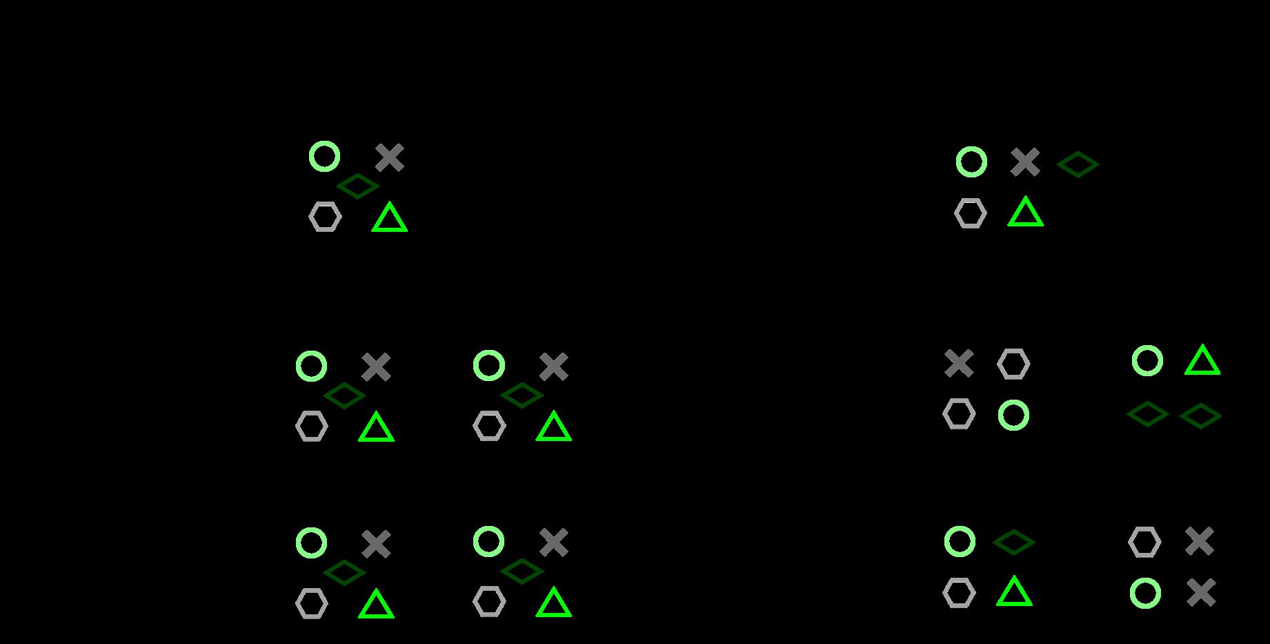 Monoliths vs Microservices Architecture